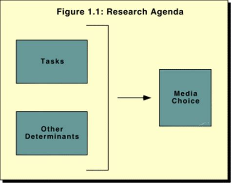 In Text Citation Thesis Apa - How To Cite A Phd Thesis Apa